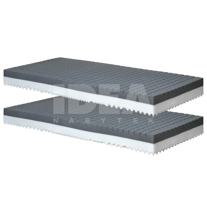 Matrace s potahem IDEA SEPANG 90x200x19 Akce 1+1 ZDARMA